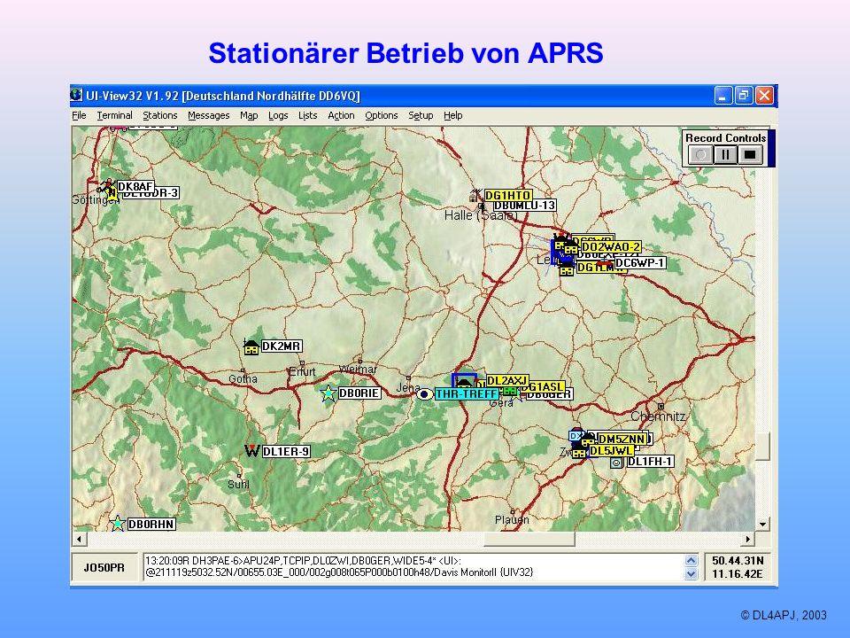 © DL4APJ, 2003 Stationärer Betrieb von APRS