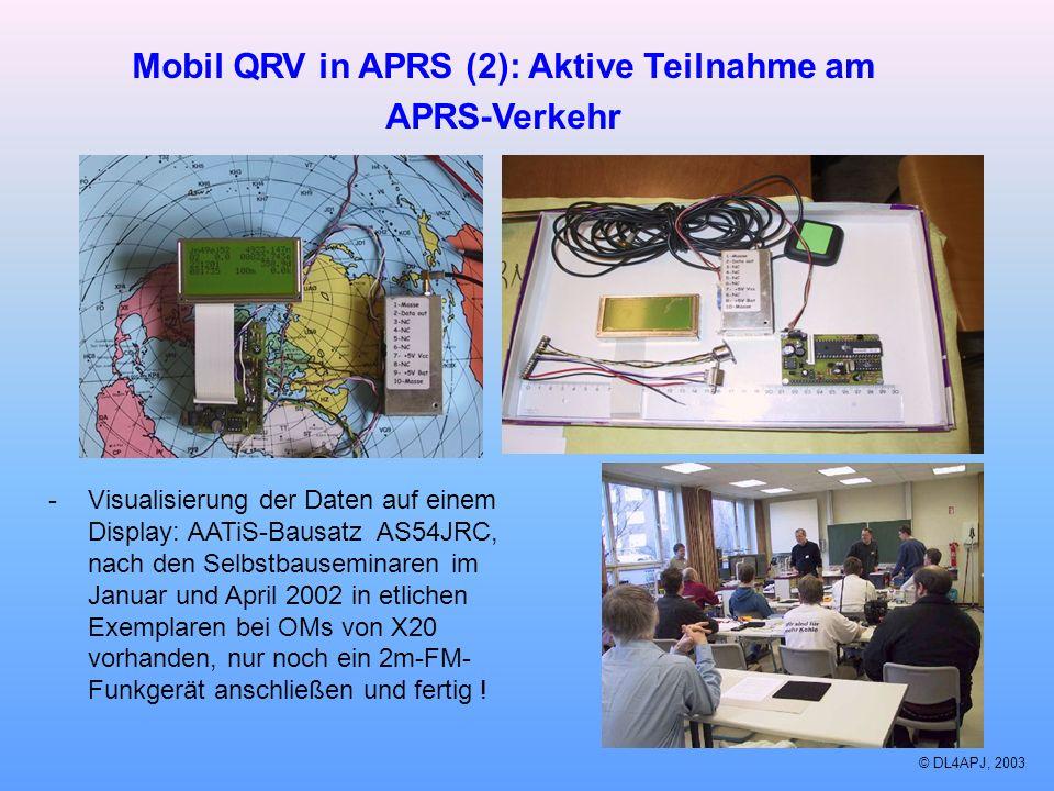 © DL4APJ, 2003 -Visualisierung der Daten auf einem Display: AATiS-Bausatz AS54JRC, nach den Selbstbauseminaren im Januar und April 2002 in etlichen Ex