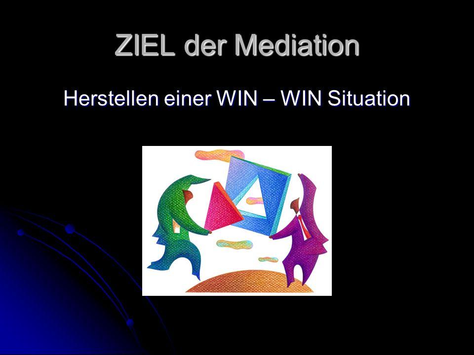 ZIEL der Mediation Herstellen einer WIN – WIN Situation