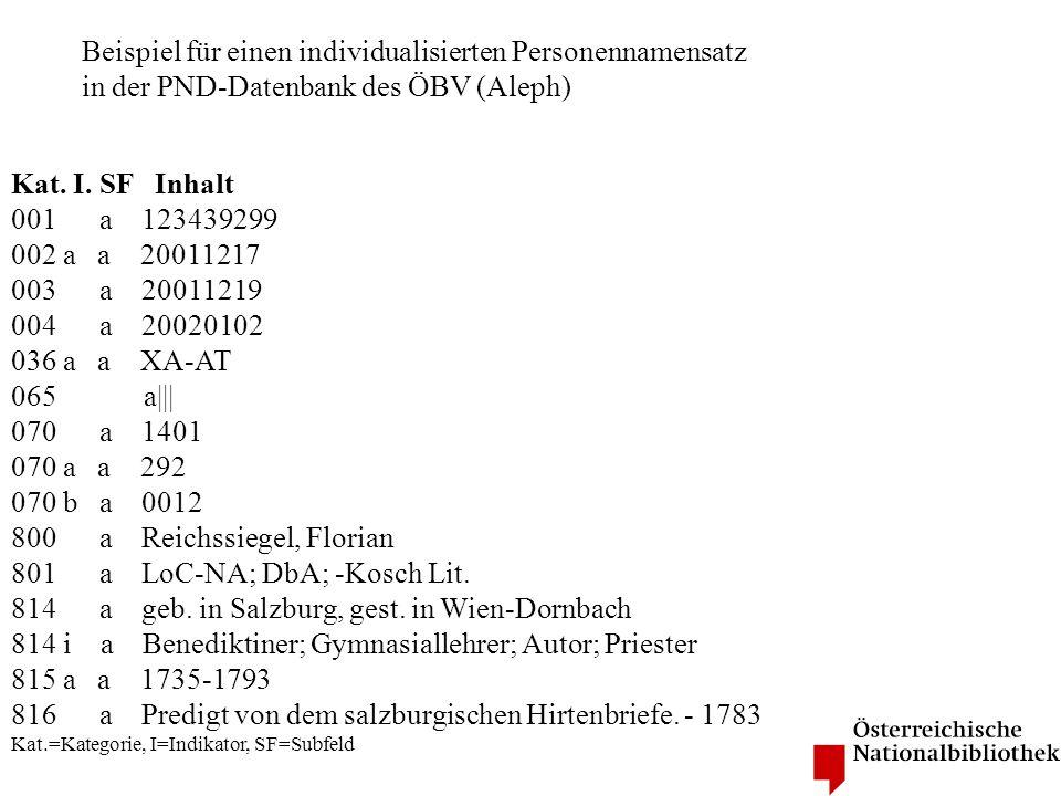 Beispiel für einen individualisierten Personennamensatz in der PND-Datenbank des ÖBV (Aleph) Kat. I. SF Inhalt 001 a 123439299 002 a a 20011217 003 a