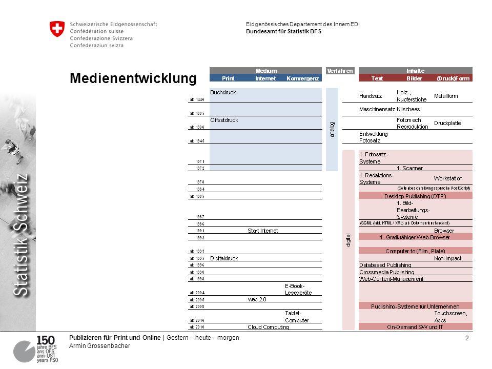 2 Publizieren für Print und Online | Gestern – heute – morgen Armin Grossenbacher Eidgenössisches Departement des Innern EDI Bundesamt für Statistik BFS Medienentwicklung