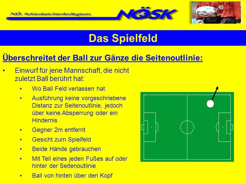 Das Spielfeld Überschreitet der Ball zur Gänze die Seitenoutlinie: Einwurf für jene Mannschaft, die nicht zuletzt Ball berührt hat: Wo Ball Feld verla