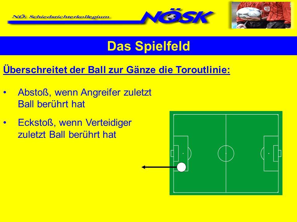 Das Spielfeld Überschreitet der Ball zur Gänze die Toroutlinie: Abstoß, wenn Angreifer zuletzt Ball berührt hat Eckstoß, wenn Verteidiger zuletzt Ball