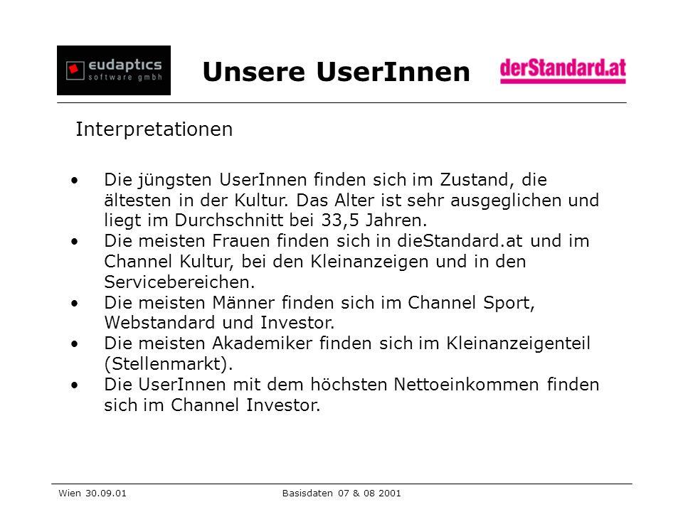 Unsere UserInnen Wien 30.09.01Basisdaten 07 & 08 2001 Die jüngsten UserInnen finden sich im Zustand, die ältesten in der Kultur.