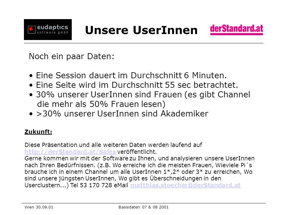Unsere UserInnen Wien 30.09.01Basisdaten 07 & 08 2001 Noch ein paar Daten: Eine Session dauert im Durchschnitt 6 Minuten.