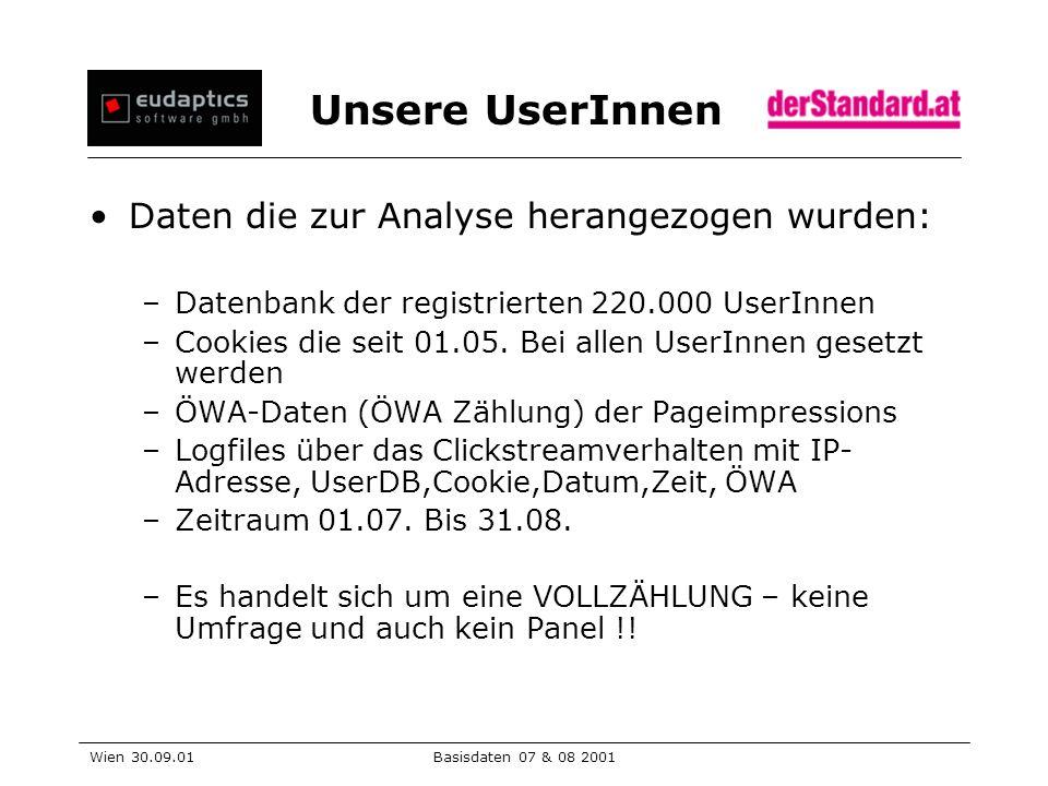 Unsere UserInnen Wien 30.09.01Basisdaten 07 & 08 2001 Daten die zur Analyse herangezogen wurden: –Datenbank der registrierten 220.000 UserInnen –Cookies die seit 01.05.