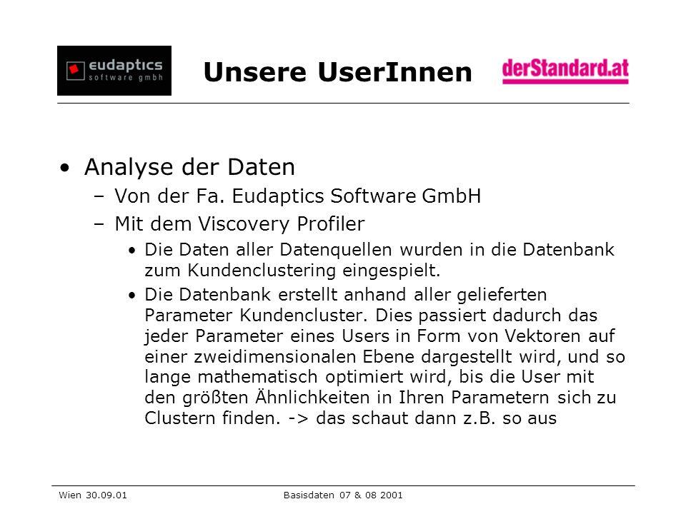 Unsere UserInnen Wien 30.09.01Basisdaten 07 & 08 2001 Analyse der Daten –Von der Fa.