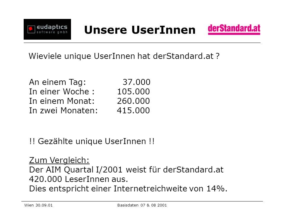Unsere UserInnen Wien 30.09.01Basisdaten 07 & 08 2001 Wieviele unique UserInnen hat derStandard.at .