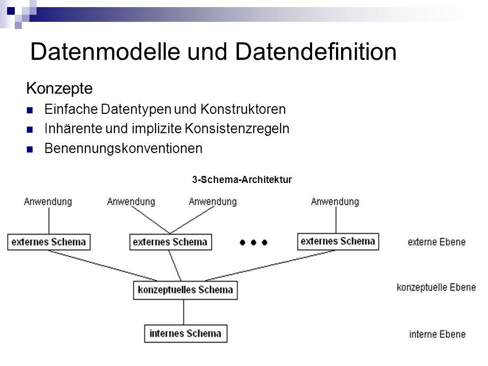 Gruppe 213 Datenmodelle und Datendefinition Konzepte Einfache Datentypen und Konstruktoren Inhärente und implizite Konsistenzregeln Benennungskonventionen 3-Schema-Architektur