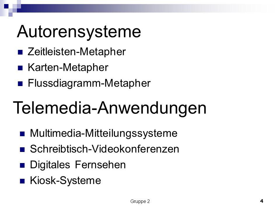 Gruppe 24 Autorensysteme Zeitleisten-Metapher Karten-Metapher Flussdiagramm-Metapher Multimedia-Mitteilungssysteme Schreibtisch-Videokonferenzen Digitales Fernsehen Kiosk-Systeme Telemedia-Anwendungen