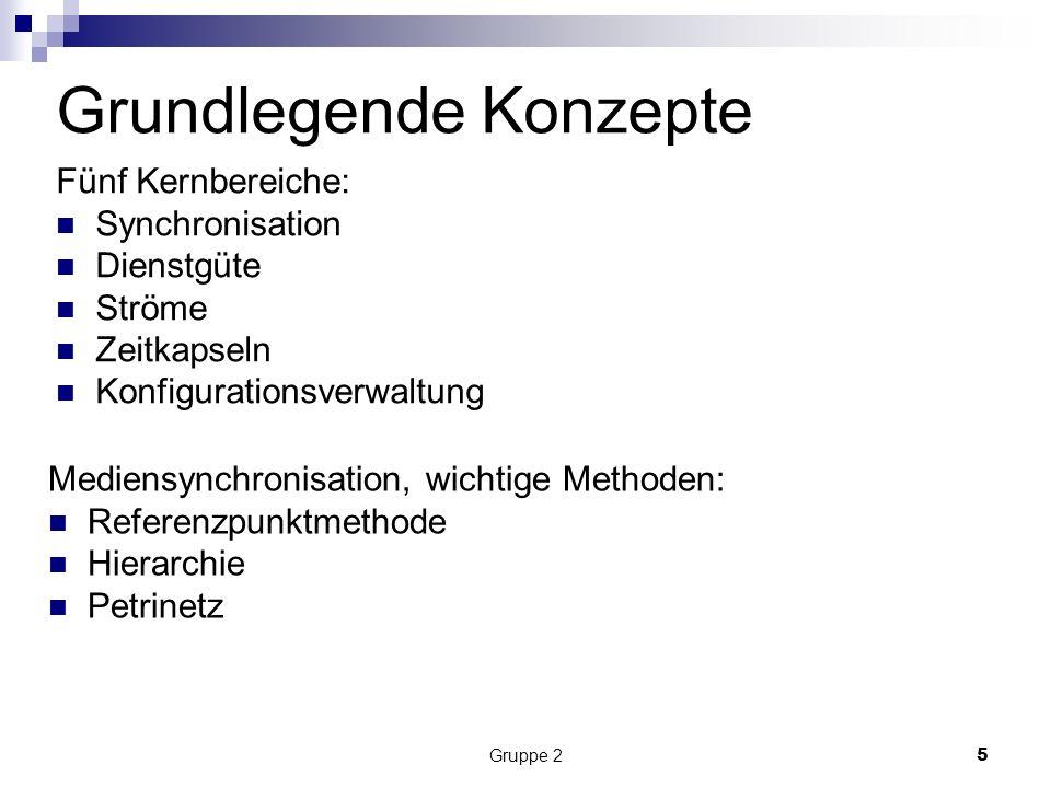 Gruppe 25 Grundlegende Konzepte Fünf Kernbereiche: Synchronisation Dienstgüte Ströme Zeitkapseln Konfigurationsverwaltung Mediensynchronisation, wichtige Methoden: Referenzpunktmethode Hierarchie Petrinetz