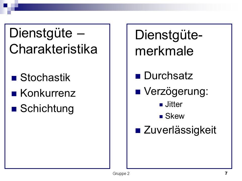 Gruppe 27 Dienstgüte – Charakteristika Stochastik Konkurrenz Schichtung Dienstgüte- merkmale Durchsatz Verzögerung: Jitter Skew Zuverlässigkeit