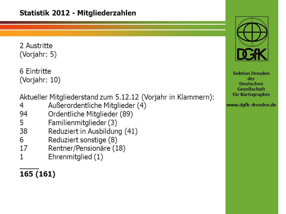 Sektion Dresden der Deutschen Gesellschaft für Kartographie www.dgfk-dresden.de Statistik 2012 - Mitgliederzahlen 2 Austritte (Vorjahr: 5) 6 Eintritte