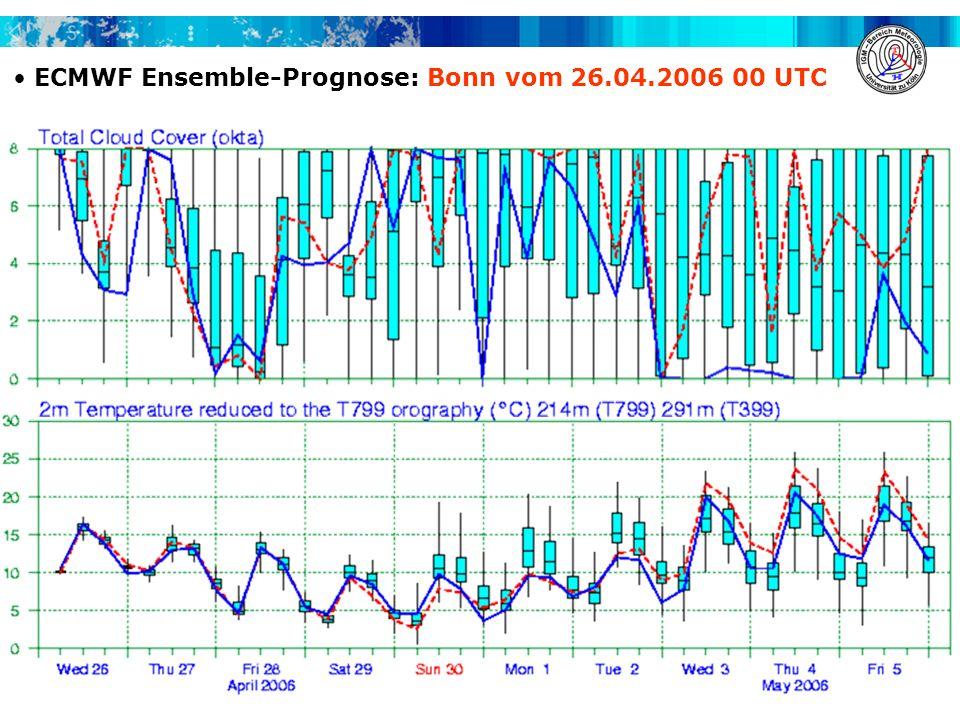 ECMWF Ensemble-Prognose: Bonn vom 26.04.2006 00 UTC
