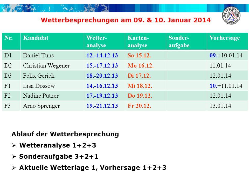 Nr.KandidatWetter- analyse Karten- analyse Sonder- aufgabe Vorhersage D1Daniel Tüns12.-14.12.13So 15.12.09.+10.01.14 D2Christian Wegener15.-17.12.13Mo