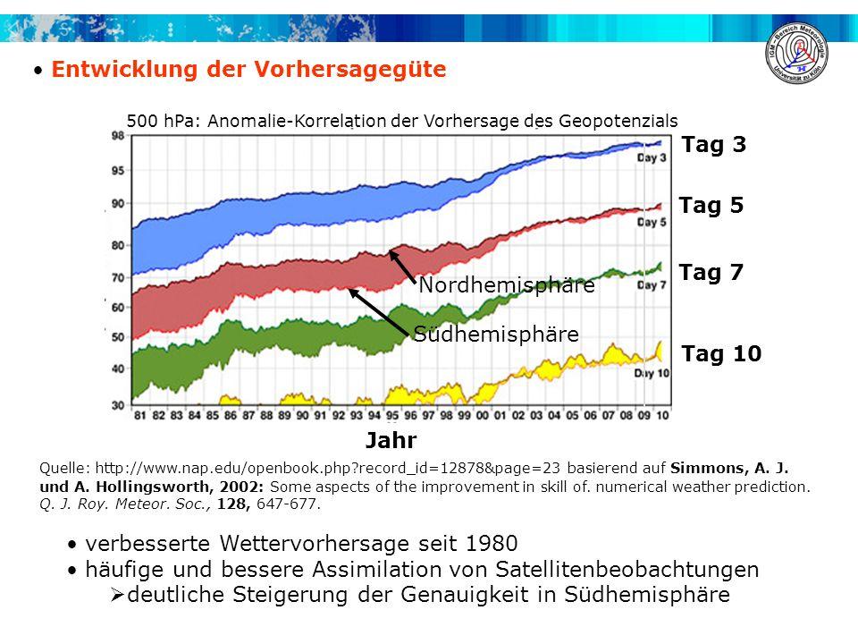 Übungsaufgaben: zu bearbeiten bis Donnerstag, den 19.12.2013 Übungsaufgabe: 60 h Vorhersage Besprechung der Analyse der Wetterlage vom 09.-12.01.2006