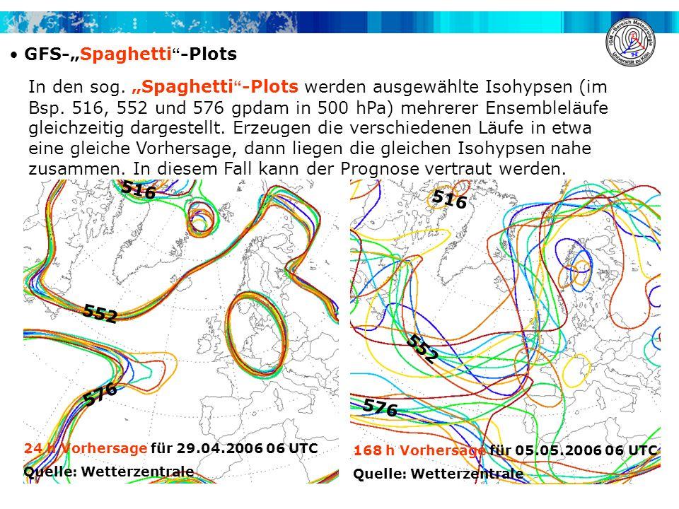 GFS-Spaghetti-Plots In den sog. Spaghetti-Plots werden ausgewählte Isohypsen (im Bsp. 516, 552 und 576 gpdam in 500 hPa) mehrerer Ensembleläufe gleich