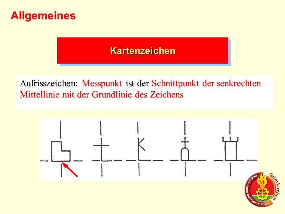 Aufrisszeichen: Messpunkt ist der Schnittpunkt der senkrechten Mittellinie mit der Grundlinie des Zeichens Allgemeines KartenzeichenKartenzeichen