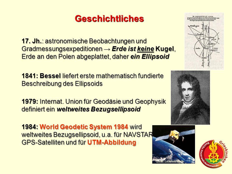 Geschichtliches 17. Jh.: astronomische Beobachtungen und Gradmessungsexpeditionen Erde ist keine Kugel, Erde an den Polen abgeplattet, daher ein Ellip