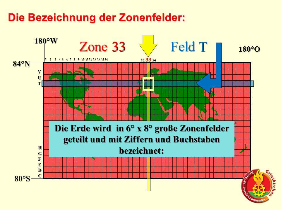 Die Bezeichnung der Zonenfelder: 84°N 80°S 180°W 180°O 1 2 3 4 5 6 7 8 9 10 11 12 13 14 15 16 HGFEDC VUT 32 33 34 Zone 33 Feld T Die Erde wird in 6° x 8° große Zonenfelder geteilt und mit Ziffern und Buchstaben bezeichnet: