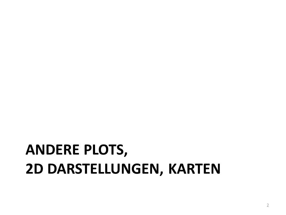 ANDERE PLOTS, 2D DARSTELLUNGEN, KARTEN 2