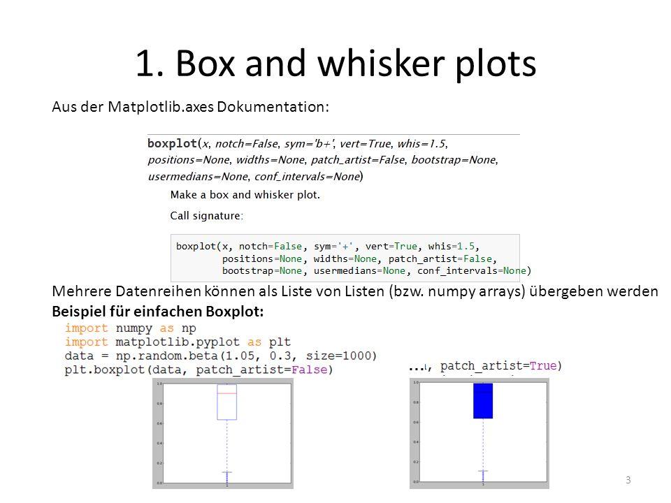 1. Box and whisker plots 3 Aus der Matplotlib.axes Dokumentation: … Mehrere Datenreihen können als Liste von Listen (bzw. numpy arrays) übergeben werd