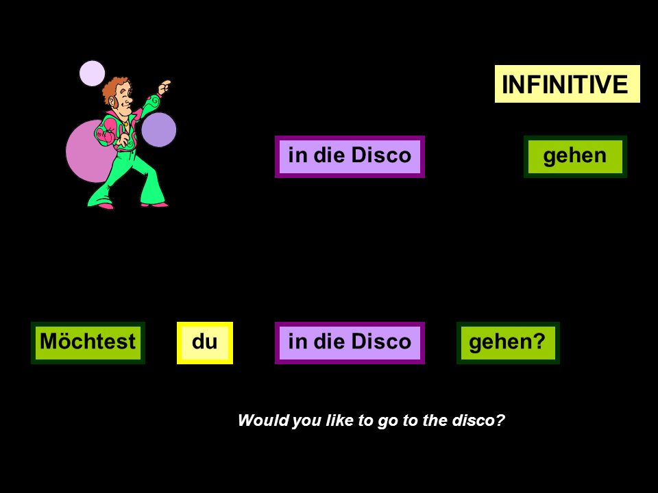 gehen INFINITIVE in die Disco duMöchtestin die Discogehen? Would you like to go to the disco?