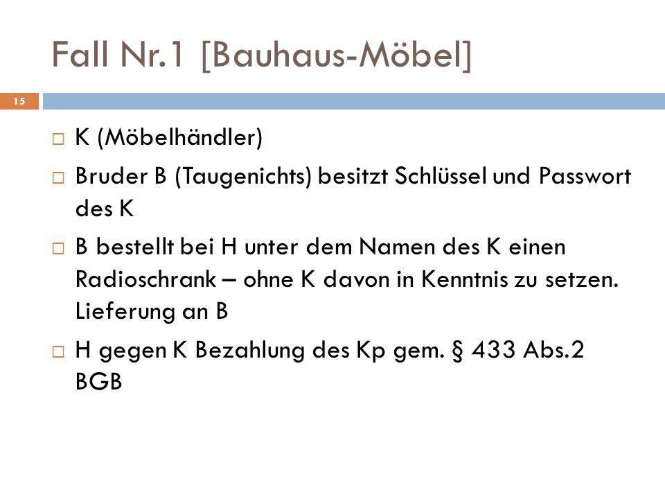 Fall Nr.1 [Bauhaus-Möbel] 15 K (Möbelhändler) Bruder B (Taugenichts) besitzt Schlüssel und Passwort des K B bestellt bei H unter dem Namen des K einen Radioschrank – ohne K davon in Kenntnis zu setzen.