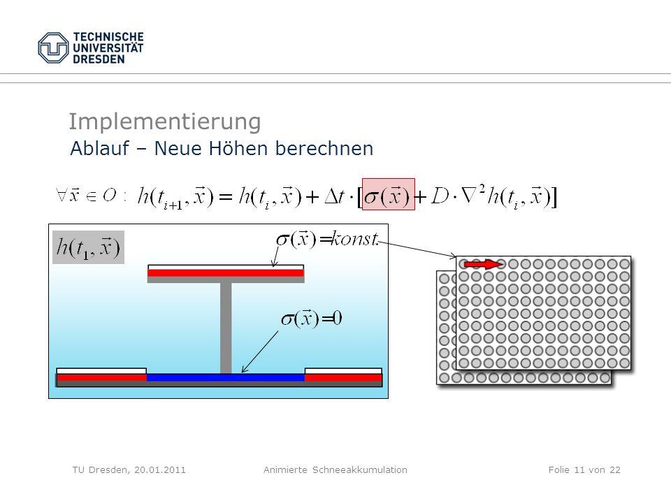 Implementierung TU Dresden, 20.01.2011Animierte SchneeakkumulationFolie 11 von 22 Ablauf – Neue Höhen berechnen