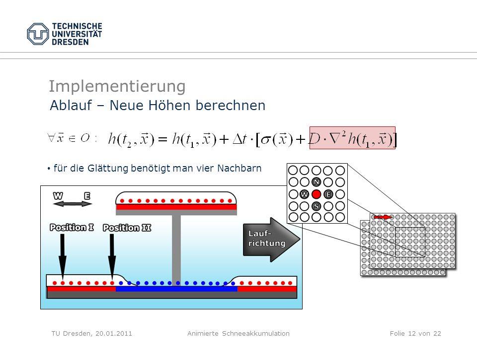 Implementierung TU Dresden, 20.01.2011Animierte SchneeakkumulationFolie 12 von 22 Ablauf – Neue Höhen berechnen für die Glättung benötigt man vier Nachbarn