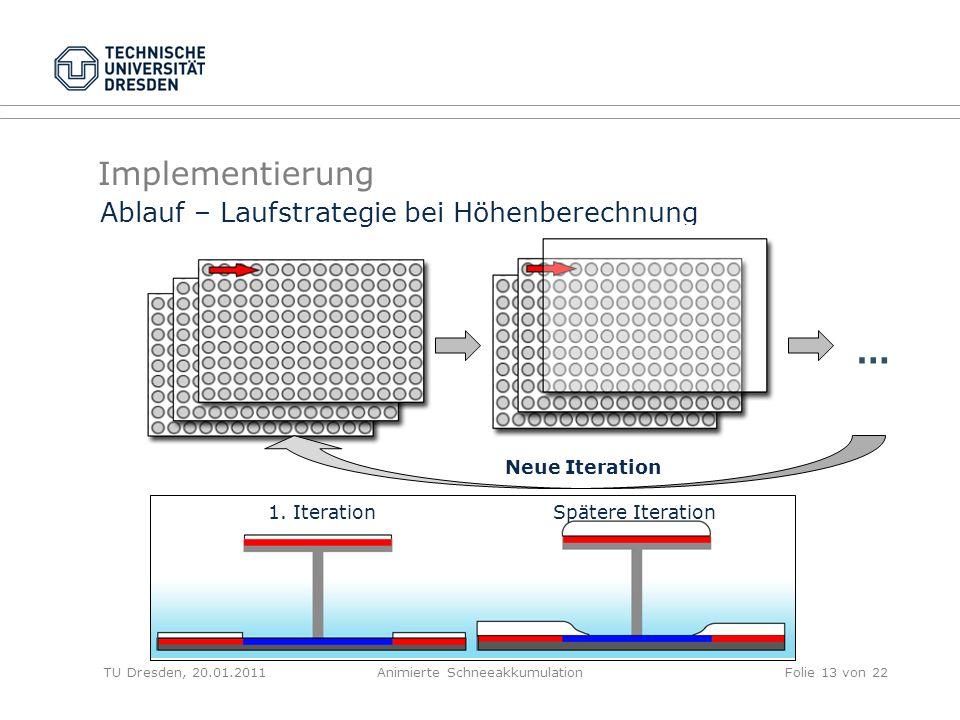 Implementierung TU Dresden, 20.01.2011Animierte SchneeakkumulationFolie 13 von 22 Ablauf – Laufstrategie bei Höhenberechnung … Neue Iteration 1. Itera