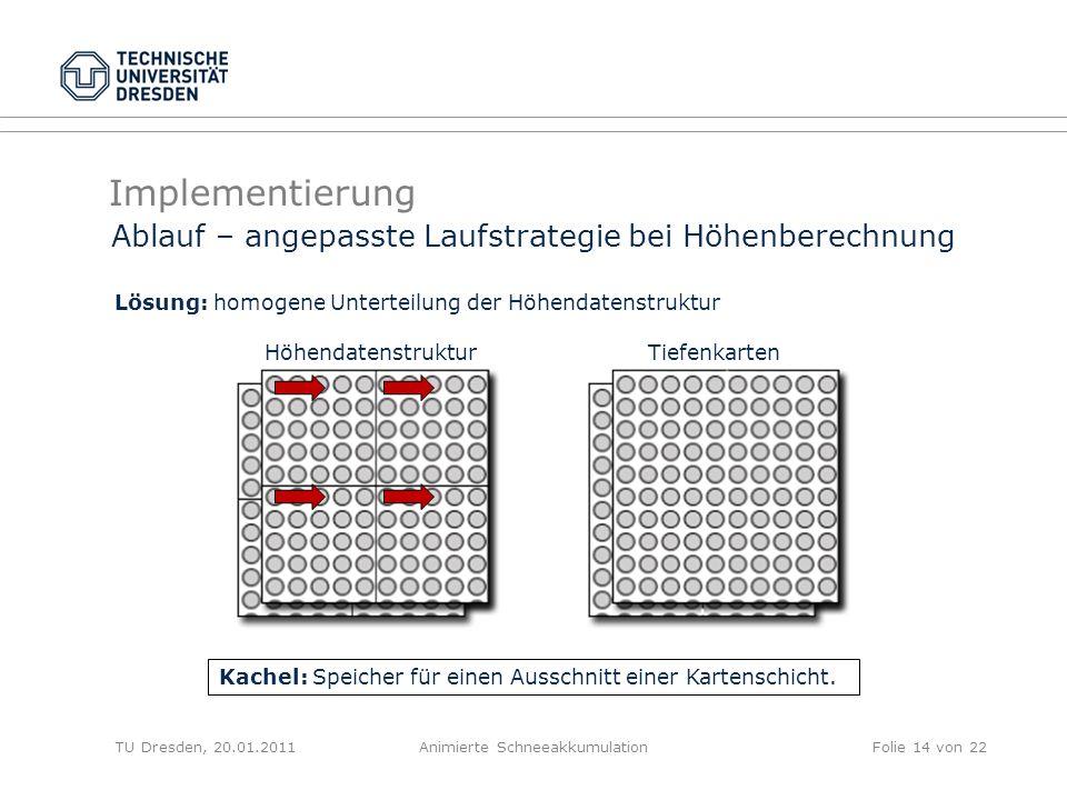 Implementierung TU Dresden, 20.01.2011Animierte SchneeakkumulationFolie 14 von 22 Ablauf – angepasste Laufstrategie bei Höhenberechnung Lösung: homoge