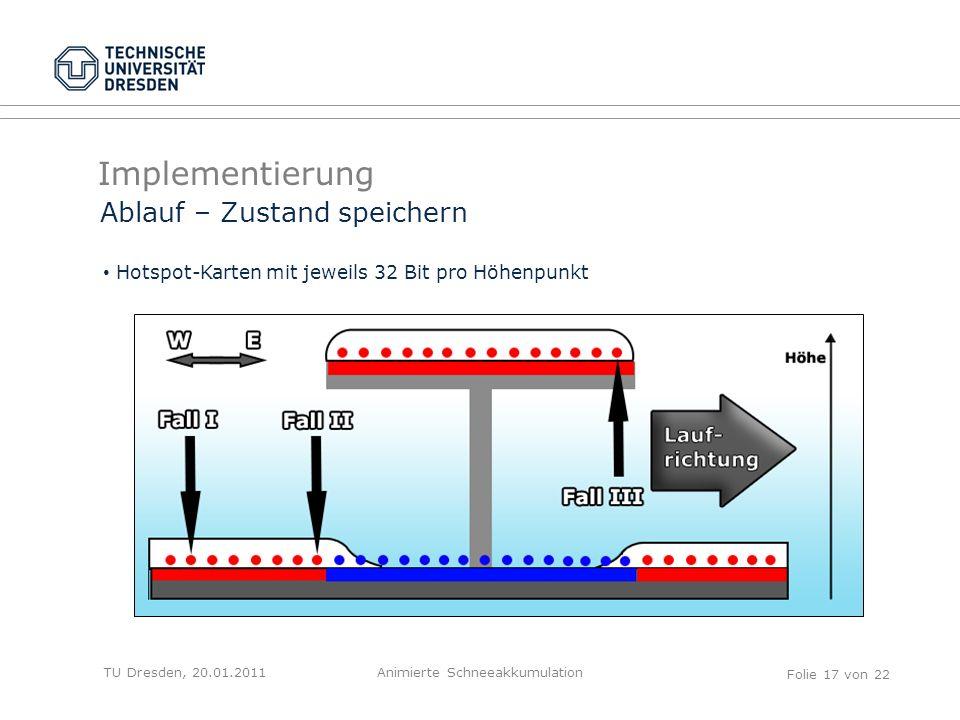 Implementierung TU Dresden, 20.01.2011Animierte Schneeakkumulation Folie 17 von 22 Ablauf – Zustand speichern Hotspot-Karten mit jeweils 32 Bit pro Höhenpunkt