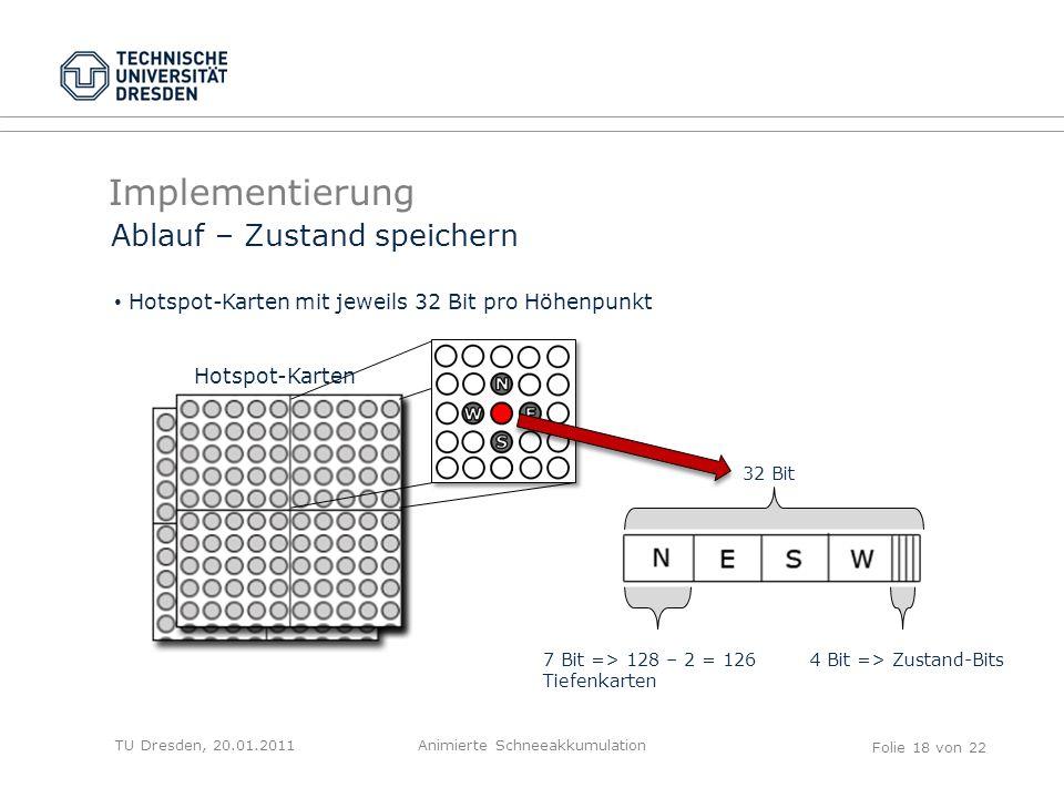 Implementierung TU Dresden, 20.01.2011Animierte Schneeakkumulation Folie 18 von 22 Ablauf – Zustand speichern Hotspot-Karten mit jeweils 32 Bit pro Hö