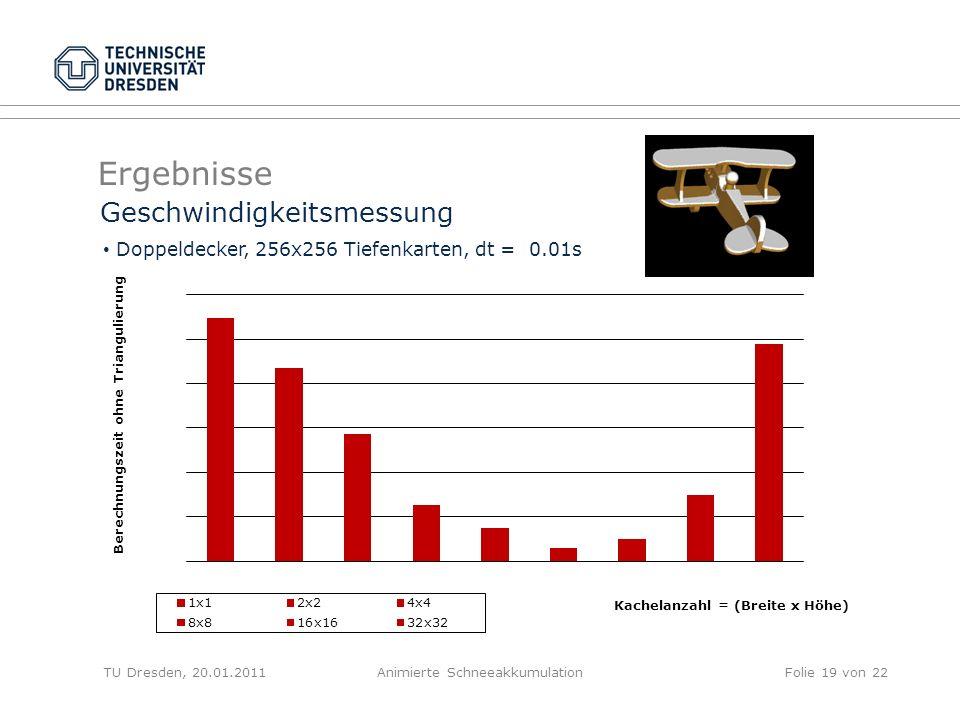 Ergebnisse TU Dresden, 20.01.2011Animierte SchneeakkumulationFolie 19 von 22 Geschwindigkeitsmessung Doppeldecker, 256x256 Tiefenkarten, dt = 0.01s