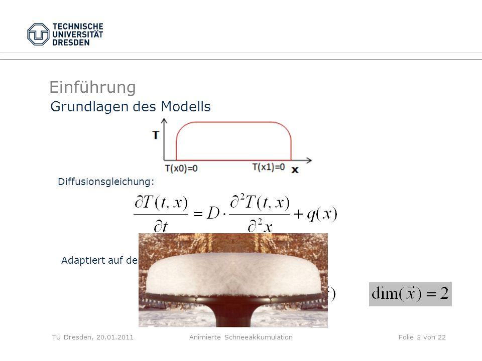 Einführung TU Dresden, 20.01.2011Animierte SchneeakkumulationFolie 5 von 22 Grundlagen des Modells Diffusionsgleichung: Adaptiert auf den Schnee: