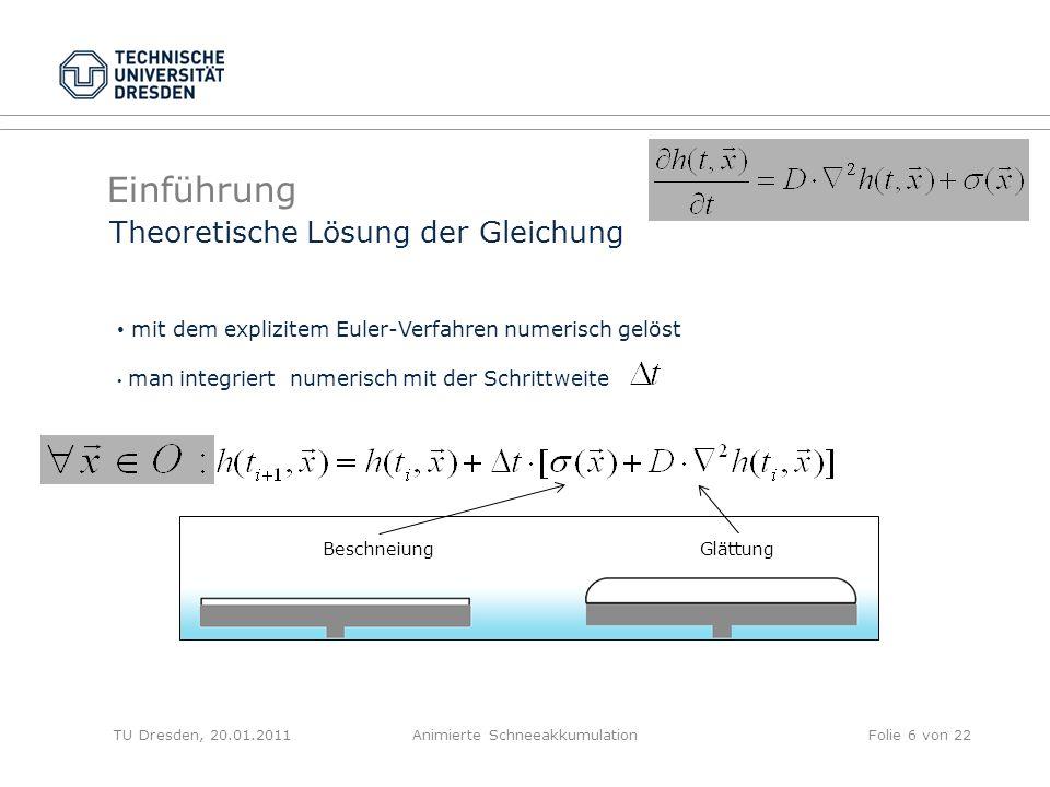 Einführung TU Dresden, 20.01.2011Animierte SchneeakkumulationFolie 6 von 22 Theoretische Lösung der Gleichung mit dem explizitem Euler-Verfahren numerisch gelöst man integriert numerisch mit der Schrittweite BeschneiungGlättung