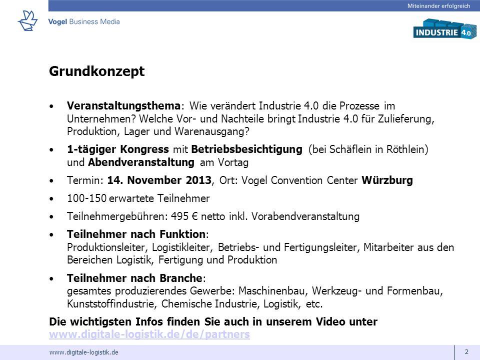 www.digitale-logistik.de 3 Themenschwerpunkte Allgemeine Einführung z.B.