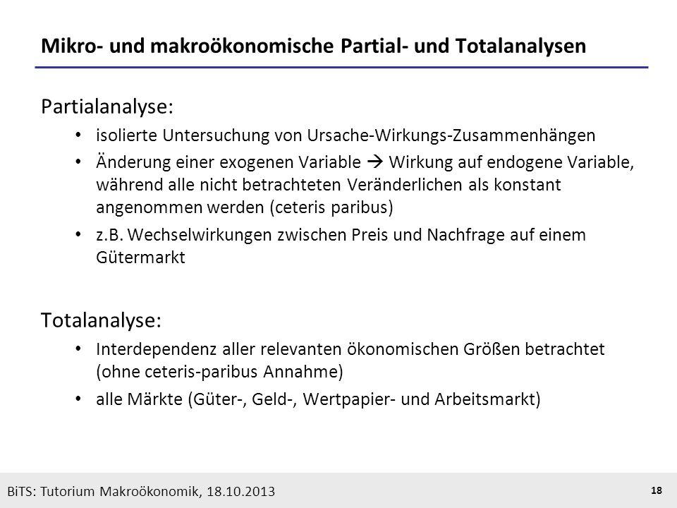 KOOTHS | BiTS: Makroökonomik WS 2013/2014, Fassung 1 18 Mikro- und makroökonomische Partial- und Totalanalysen Partialanalyse: isolierte Untersuchung