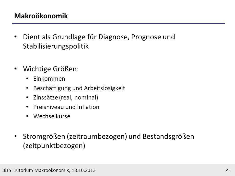 KOOTHS | BiTS: Makroökonomik WS 2013/2014, Fassung 1 21 Makroökonomik Dient als Grundlage für Diagnose, Prognose und Stabilisierungspolitik Wichtige G