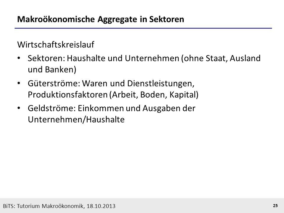 KOOTHS | BiTS: Makroökonomik WS 2013/2014, Fassung 1 25 Makroökonomische Aggregate in Sektoren Wirtschaftskreislauf Sektoren: Haushalte und Unternehme