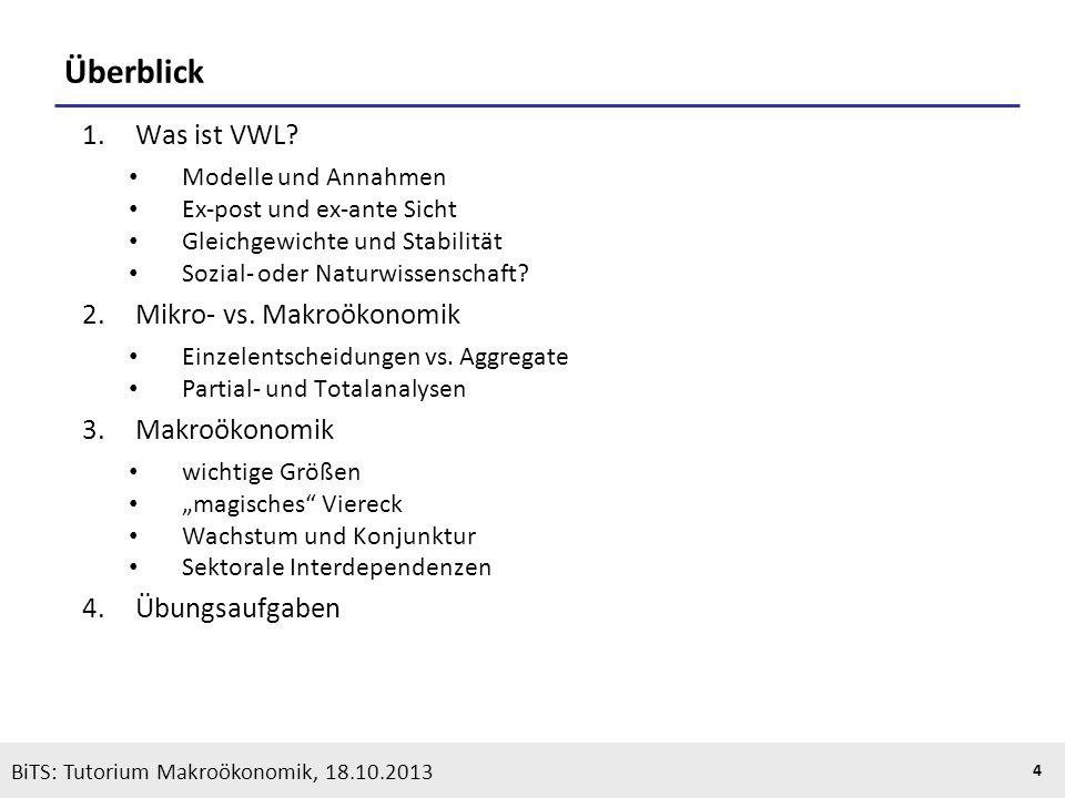 KOOTHS | BiTS: Makroökonomik WS 2013/2014, Fassung 1 4 Überblick 1.Was ist VWL? Modelle und Annahmen Ex-post und ex-ante Sicht Gleichgewichte und Stab