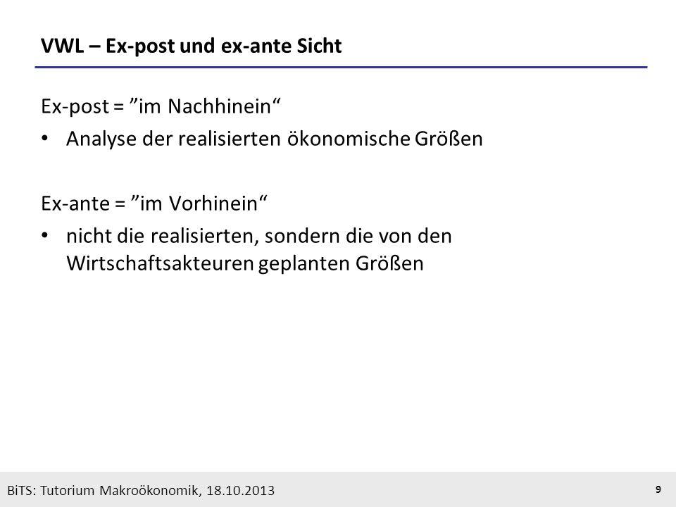 KOOTHS | BiTS: Makroökonomik WS 2013/2014, Fassung 1 9 VWL – Ex-post und ex-ante Sicht Ex-post = im Nachhinein Analyse der realisierten ökonomische Gr