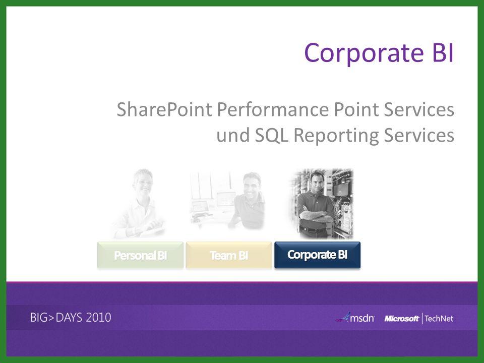 SharePoint Performance Point Services und SQL Reporting Services Corporate BI Personal BI Team BI Corporate BI