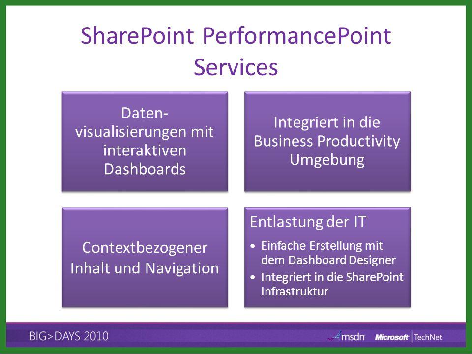 SharePoint PerformancePoint Services Daten- visualisierungen mit interaktiven Dashboards Integriert in die Business Productivity Umgebung Contextbezog
