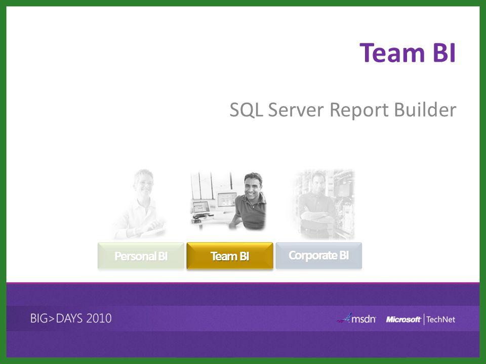 SQL Server Report Builder Team BI Personal BI Team BI Corporate BI