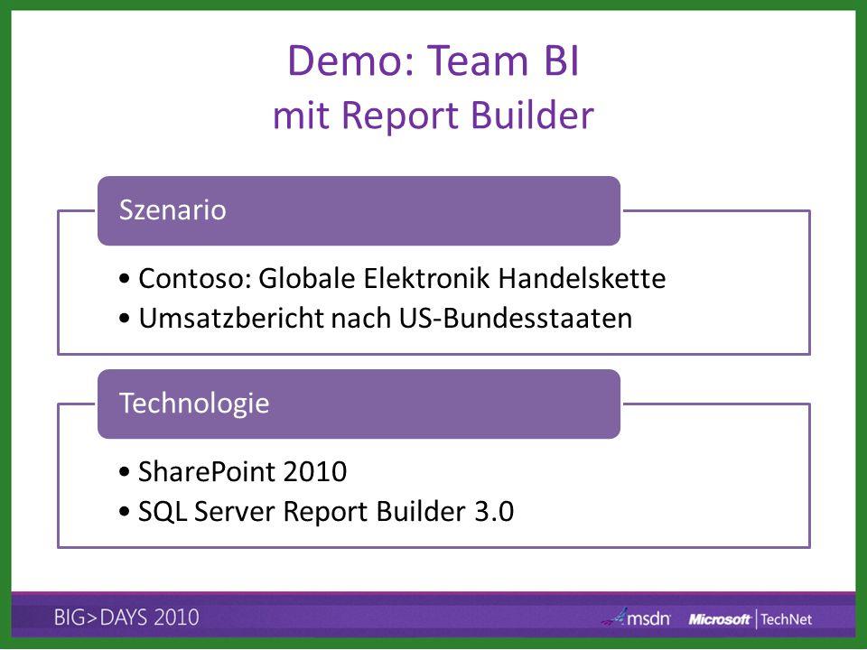 Demo: Team BI mit Report Builder Contoso: Globale Elektronik Handelskette Umsatzbericht nach US-Bundesstaaten Szenario SharePoint 2010 SQL Server Repo