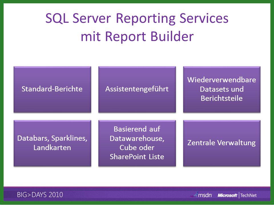 SQL Server Reporting Services mit Report Builder Standard-BerichteAssistentengeführt Wiederverwendbare Datasets und Berichtsteile Databars, Sparklines