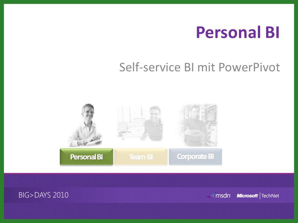 Self-service BI mit PowerPivot Personal BI Team BI Corporate BI