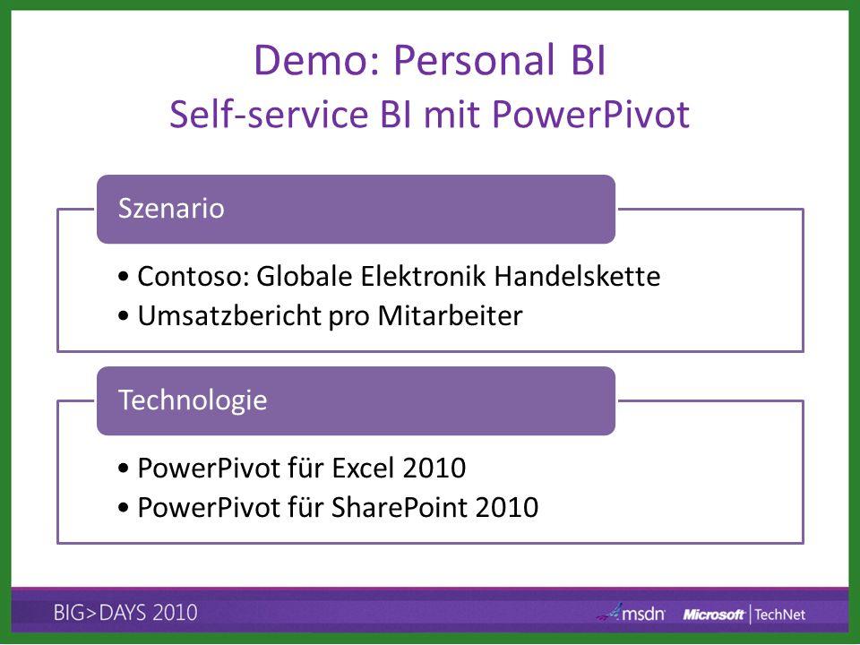 Demo: Personal BI Self-service BI mit PowerPivot Contoso: Globale Elektronik Handelskette Umsatzbericht pro Mitarbeiter Szenario PowerPivot für Excel